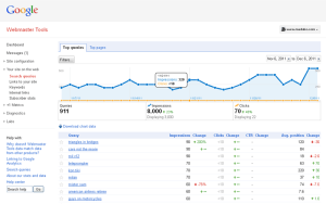 Webmaster Tools by Google